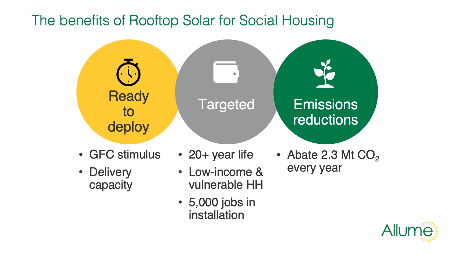 Slide depicting the benefits of a stimulus initiative supporting rooftop solar for social housing